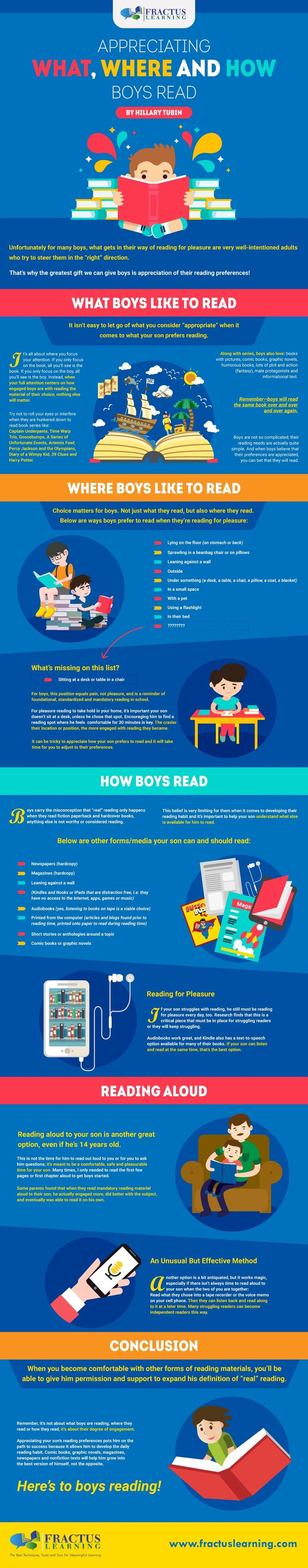 How To Engage Boys In Reading Books Infographic