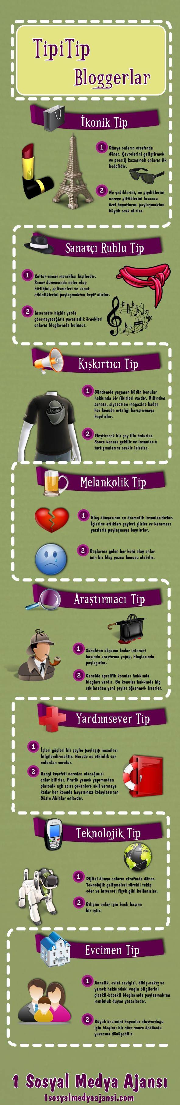 TipiTip Bloggerlar