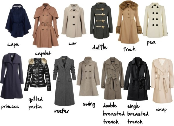 """""""coat glossary"""" by imogenl on Polyvore"""