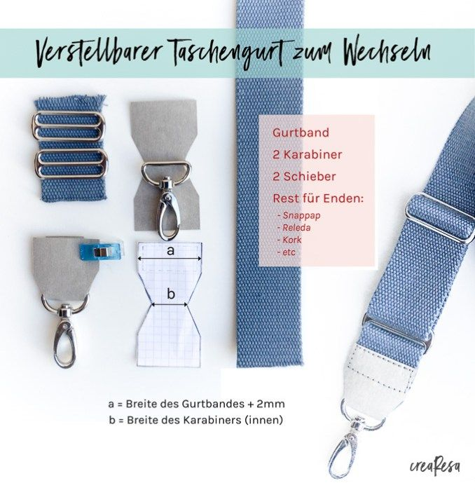 Taschengurt zum Wechseln nähen - crearesa.de