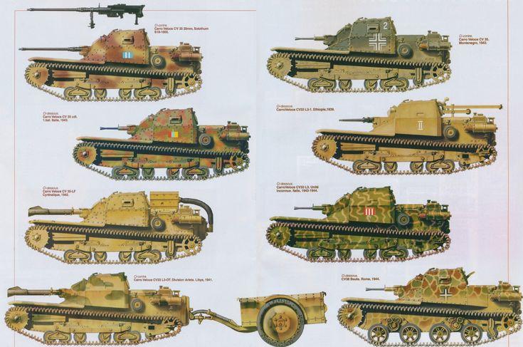 Italian light tanks - CV 33's & CV 35's - of the type utilised in North Africa