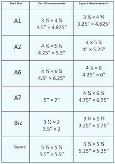 25+ best ideas about Envelope Size Chart on Pinterest   Standard ...