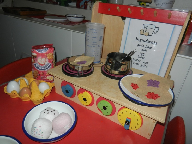 Pancake day role play/ home corner