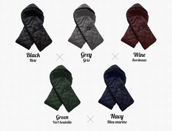 Scarf Market Analysis by Competition, Status, Size by Players, Regions, Type, Application Forecast to 2022