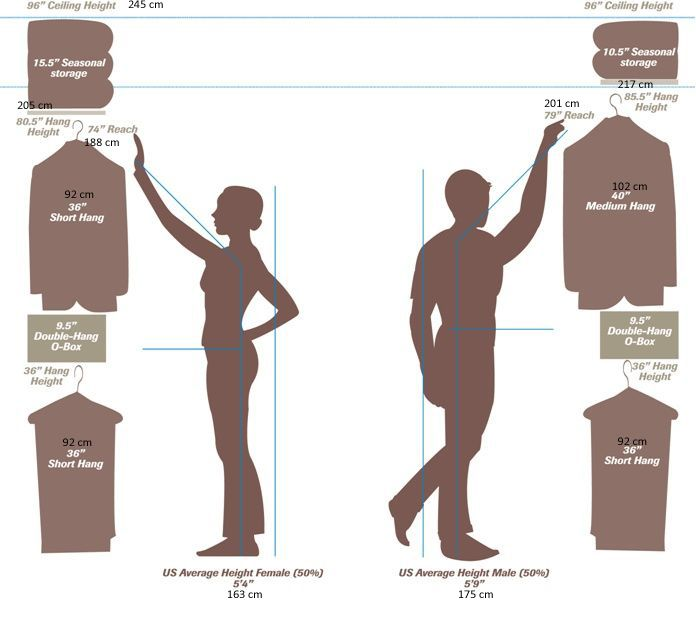 Wardrobe heights (metric)