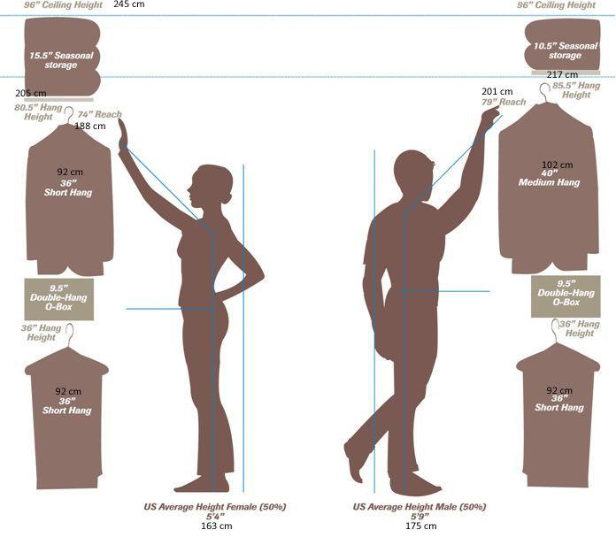 Wardrobe heights (metric)