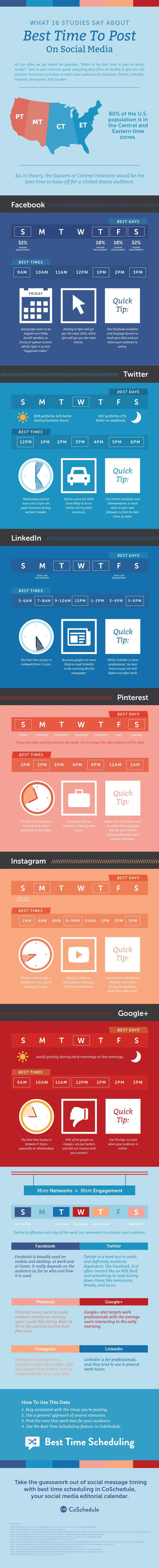 Here Are The Best Times To Post On Each Social Media Network #infographic #twitter #facebook
