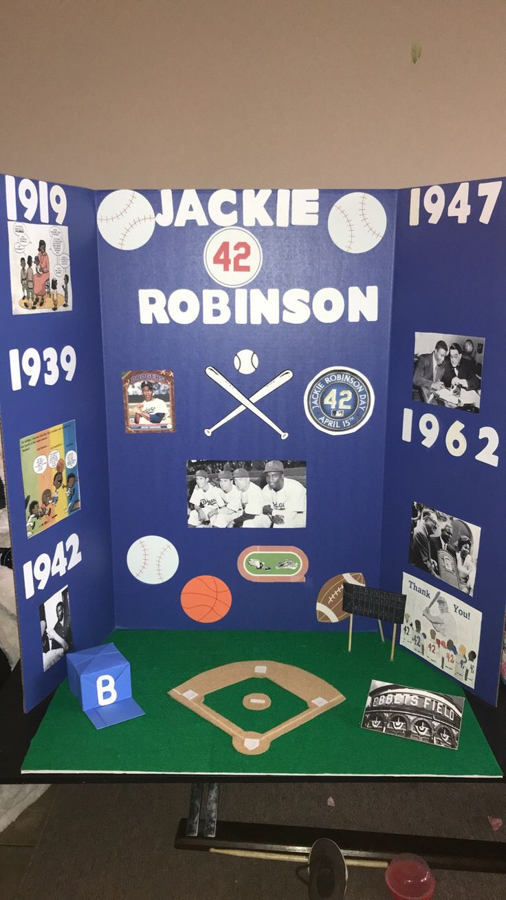 Jackie Robinson Project Board  Classroom  Biography -9850