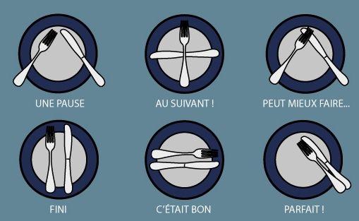 dresser la table à la française - Recherche Google