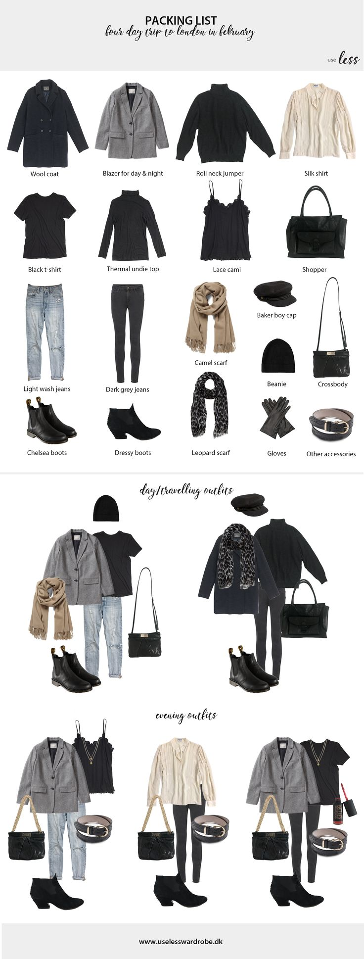 Packing List: a Weekend in London in February. What to pack and Outfit Options. Travel Capsule Wardrobe 2018