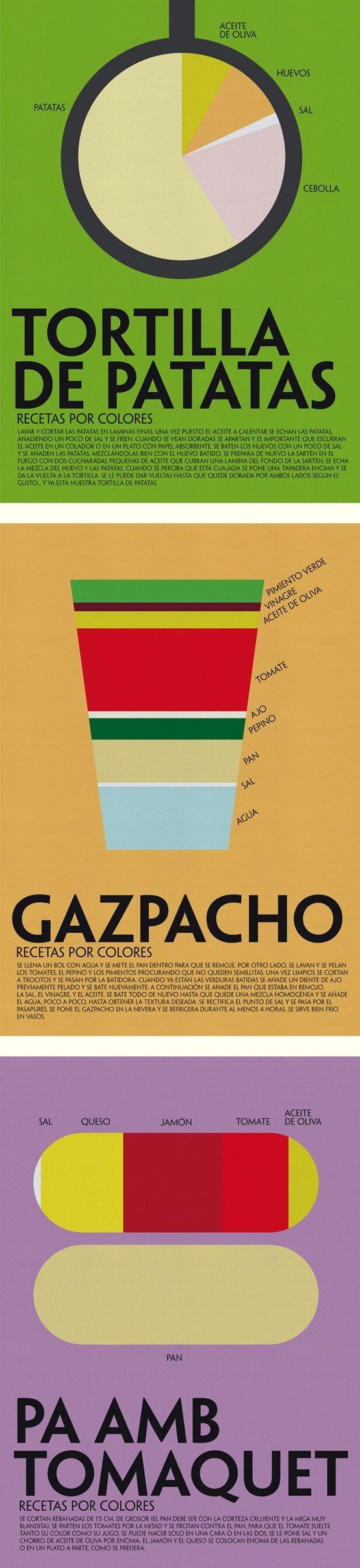 Tortilla de patata - Gazpacho - Pan con tomate: recetas por colores #infografia