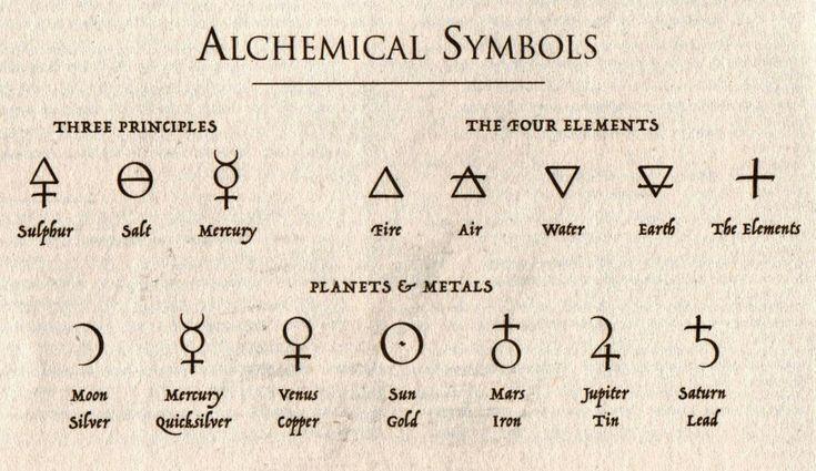 star sign symbols Libra = air Scorpio = water