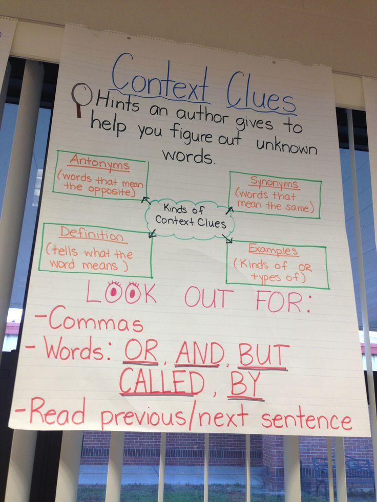 Pictures of Context Clues Anchor Chart 2nd Grade - wwwkidskunstinfo