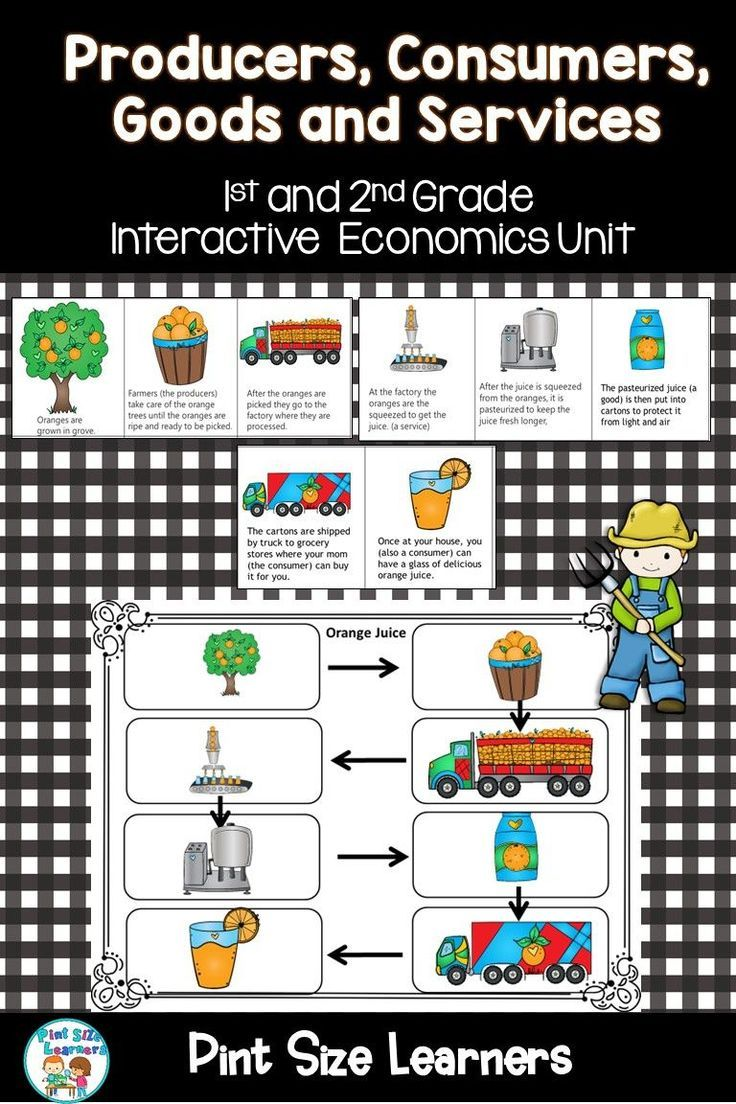 Economics Unit for 1st \u0026 2nd Grade   Producers Consumers Goods Services    Writing task cards [ 1104 x 736 Pixel ]