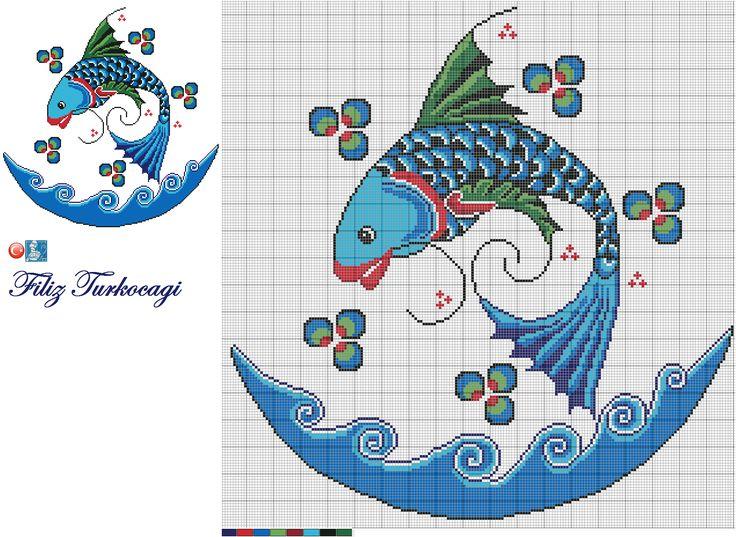 Bir de çini balık ekleyelim...Renk listesini önceki paylaşımlarımdan bulabilirsiniz. Designed by Filiz Türkocağı... ( İZNİK chini )