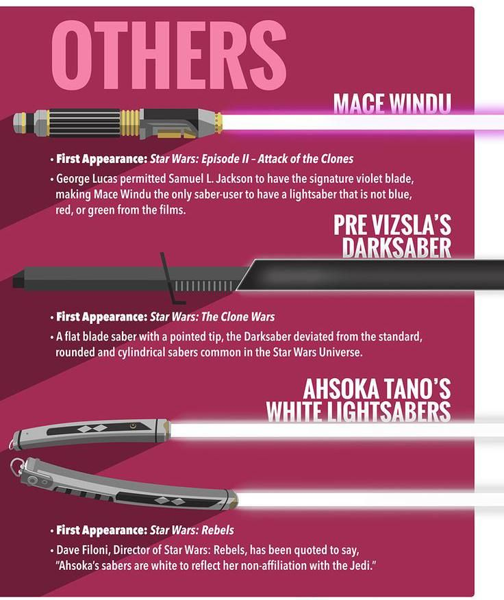 (9) Stefano Daddato - STAR WARS JEDI and SITH LIGHTSABERS