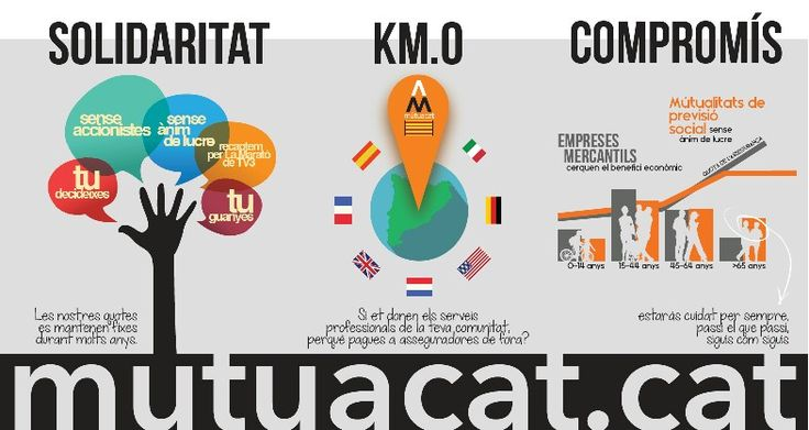 Mútuacat - la mútua catalana