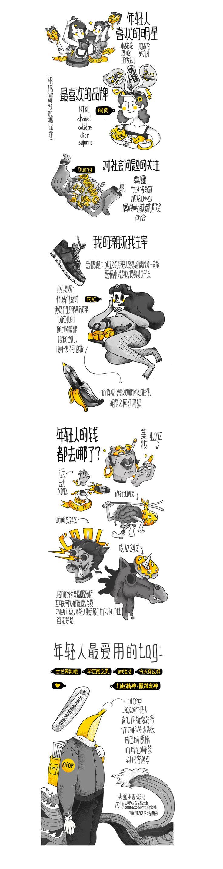 查看《年轻人的三观是神马-nice&经纬中国联合》原图,原图尺寸:900x3506