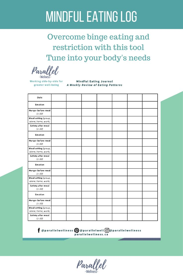 Overcome binge eating and restriction with this Mindful Eating Log. Repair your relationship with food and your body. Your eating disorder does not need to be in charge.