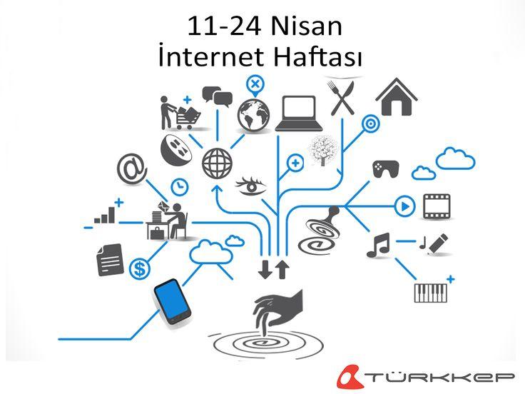 E-Dönüşümün en önemli adımlarından internet 23.yaşına girdi!  Türkiye'nin ilk internet bağlantısı 23 yıl önce 12 Nisan 1993'de ODTÜ Bilgi İşlem Daire Başkanlığı'nda gerçekleştirilmiştir.  #EDönüşüm #İnternet