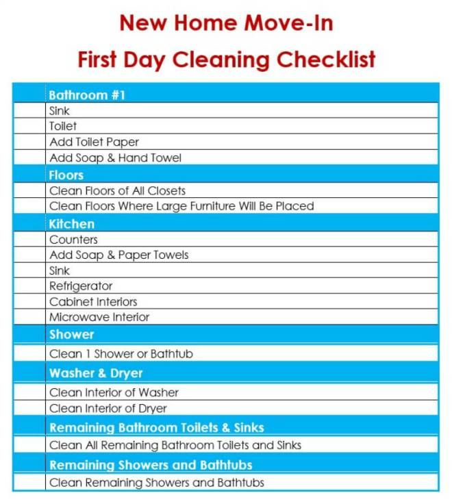 11 best images about cleaner planner printable on for Moving into a new build house tips