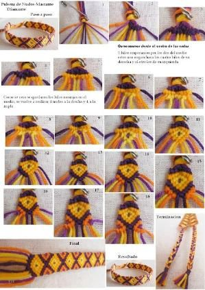 DIY macrame bracelet tutorial by Psychotropic Nomad – Nähen sticken