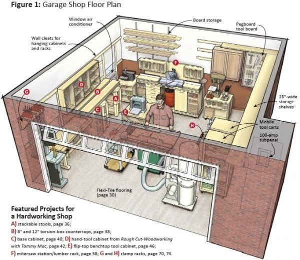 Free Do Yourself Workbench Plans | garage plans plus free do it yourself building guides work shop plans ...