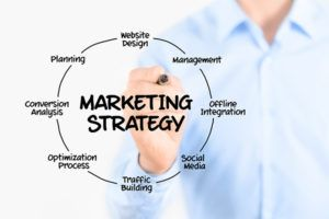 Digital Marketing Tips - Building a successful online marketing strategy is just like building anything – it starts with a solid foundation. That foundation comes from understanding three (3) basic and proven principles of online marketing
