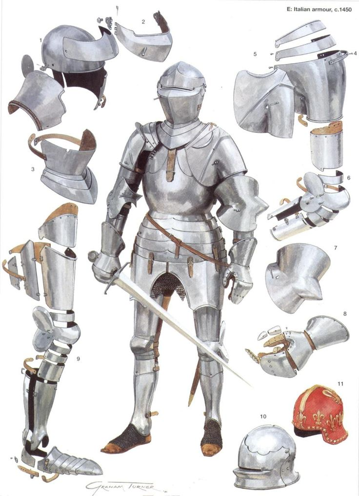 Knight - Armor pieces https://www.facebook.com/CharacterDesignReferences