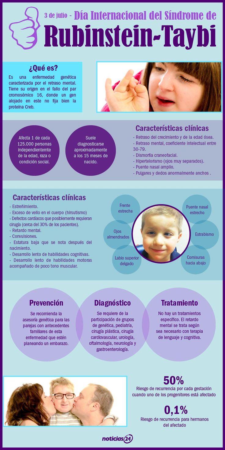 human resources dissertation ideas