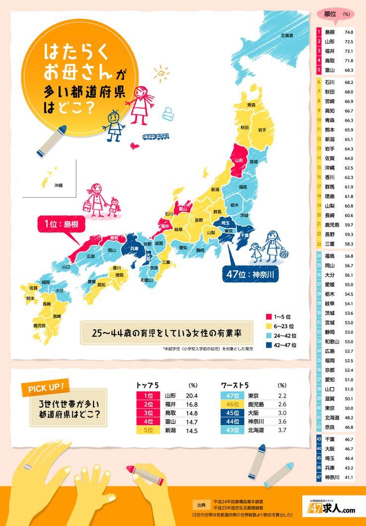 はたらくお母さんが多い都道府県はどこ?