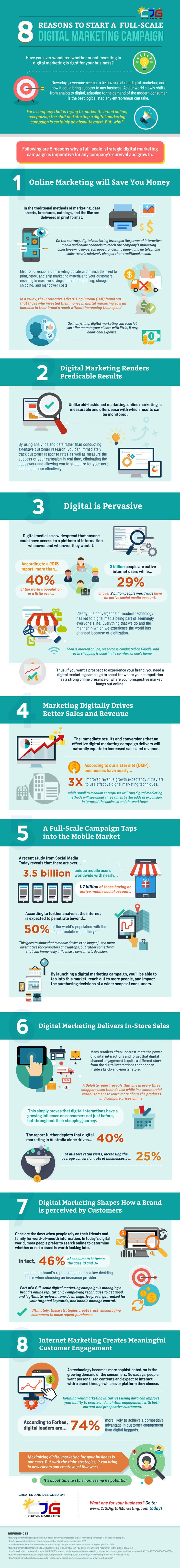 8-Reasons-to-Start-a-Full-Scale-Digital-Marketing-Campaign