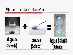 soluquimicas12.blogspot.com
