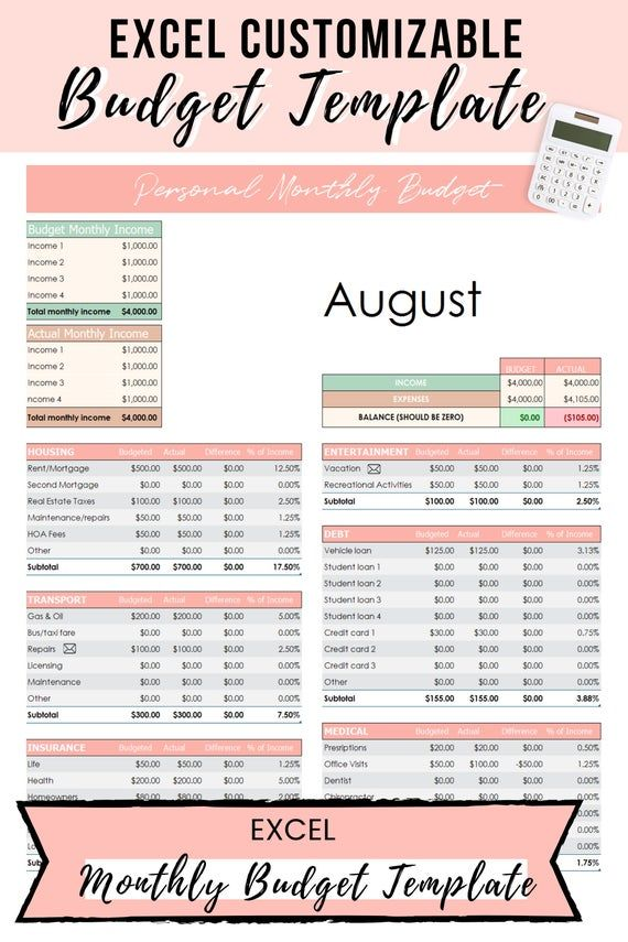 Excel Budget Template Dave Ramsey Budget Template Digital Budget Template Instant Download In 2020 Excel Budget Excel Budget Template Monthly Budget Template