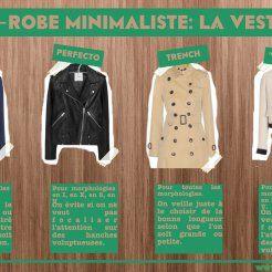 Garde-robe minimaliste La veste
