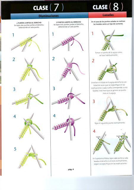 fanatica del tejido: dos agujas paso a paso 1 calados