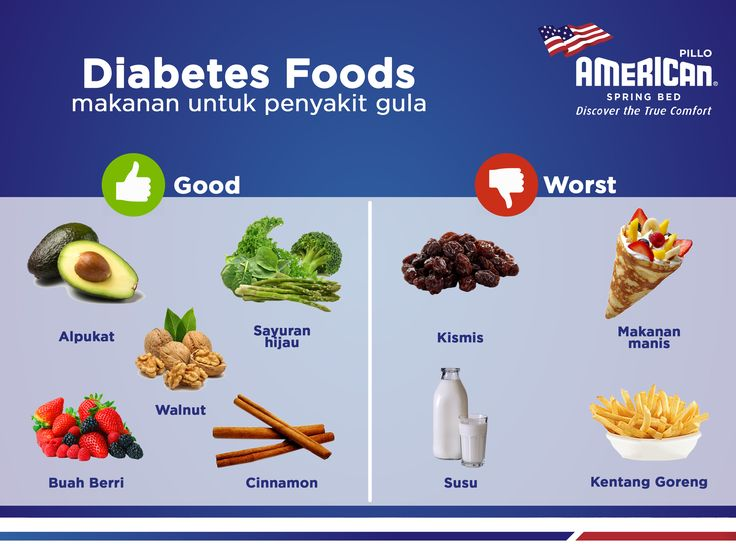 Sore Sahabat, kali ini kami infokan tentang makanan yang baik dan yang buruk untuk diabetes. Nantikan edisi-edisi berikutnya.  #AmericanPilloInfo