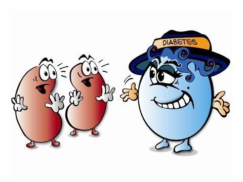 Tanda Dan Gejala Penyakit Diabetes Melitus | Ciri Ciri Orang Terkena Dia...