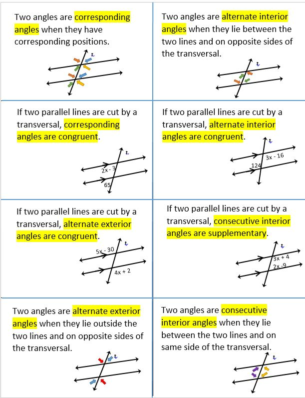 Parallel lines cut by a transversal geometry pinterest - Same side exterior angles are congruent ...