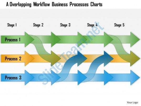 0614 overlapped linear workflow diagram powerpoint template slide Slide01