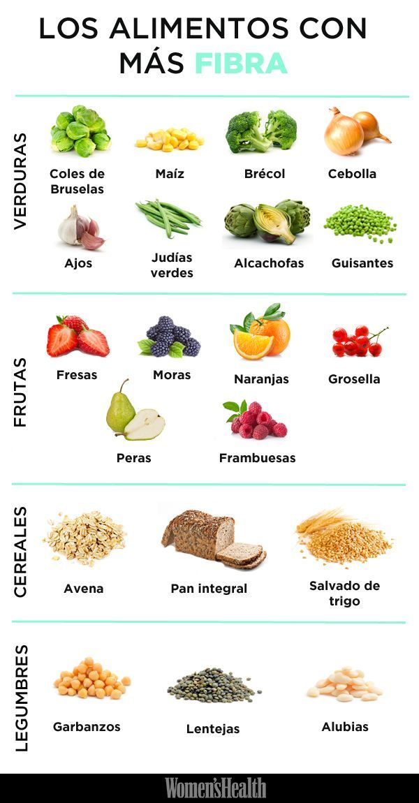 Alimentos ricos en fibra para combatir el estreñimiento. #estreñimiento #infografia