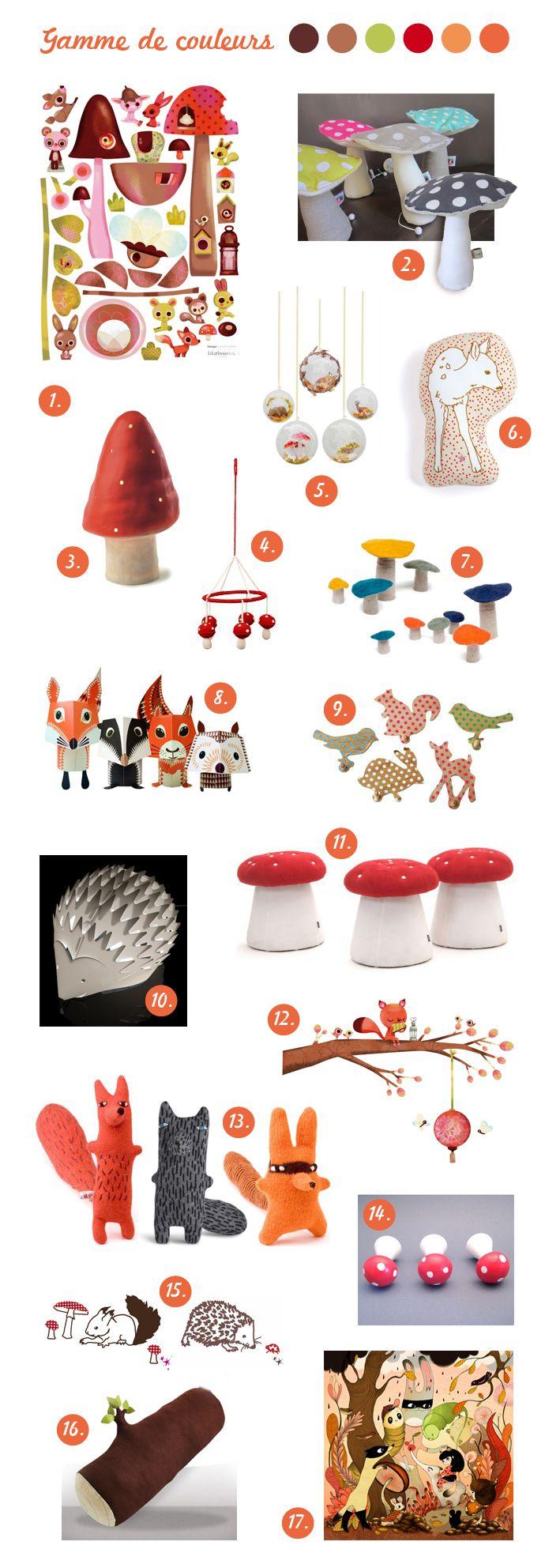 Sélection accessoires décoration chambre bébé thème forêt enchantée
