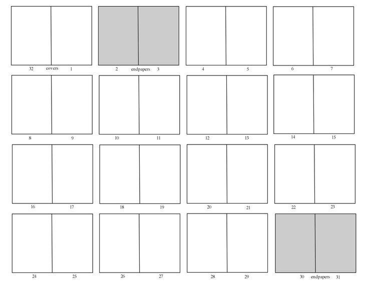 motosport templates - 27 beste afbeeldingen van industrial feel industrieel