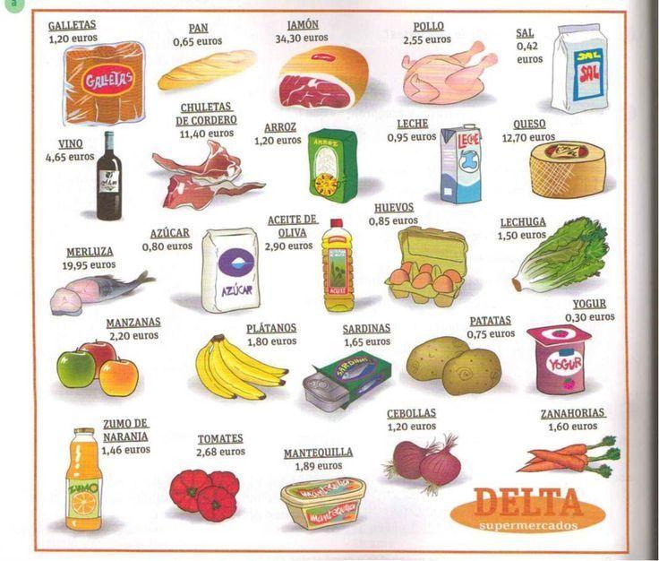 Comida y precios