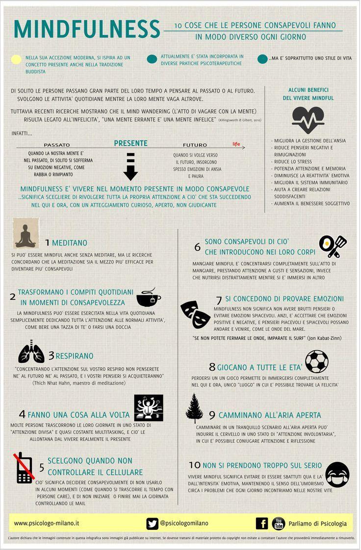 gianlucavisconti: Infografiche Psicologia Infografiche di psicologia dal sito www.psicologo-milano.it