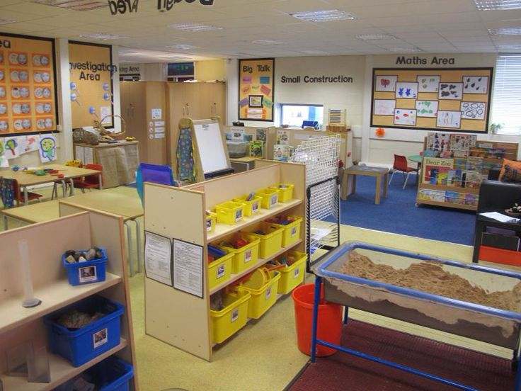 Classroom Layout Ideas : Best reception classroom layout and ideas images on