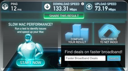 Top 10 Sites for Free Internet Speed Test