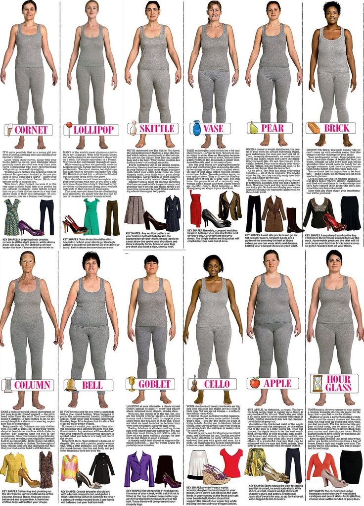 """Fashion Swap Party Blog: Body Shapes de Trinny & Susannah <div class=""""pinSocialMeta""""> <a class=""""socialItem"""" href=""""/pin/83598136809209567/repins/""""> <em class=""""repinIconSmall""""></em> <em class=""""socialMetaCount repinCountSmall""""> 2 </em> </a>"""