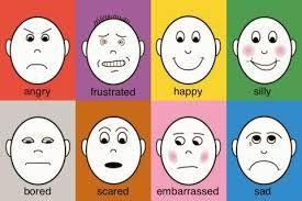 Αποτέλεσμα εικόνας για συναισθήματα