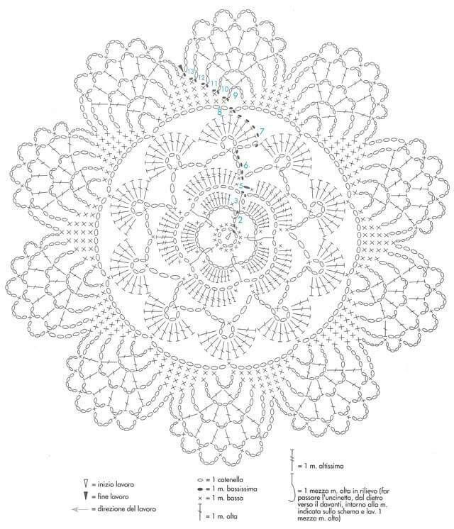 pin by iris zilber on crochet doily diagram. Black Bedroom Furniture Sets. Home Design Ideas